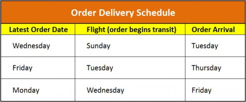 Tropicals Order Delivery Schedule