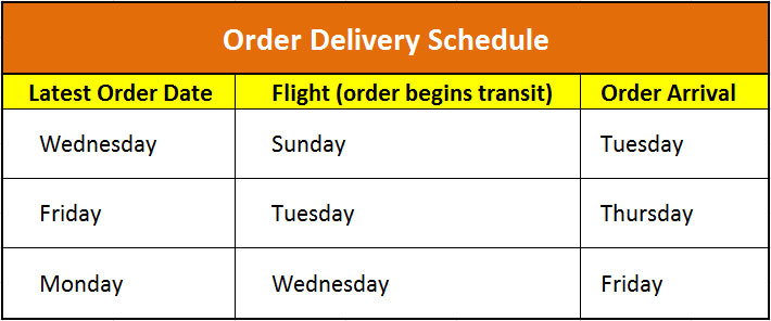 Tropicals_Order-Delivery-Schedule